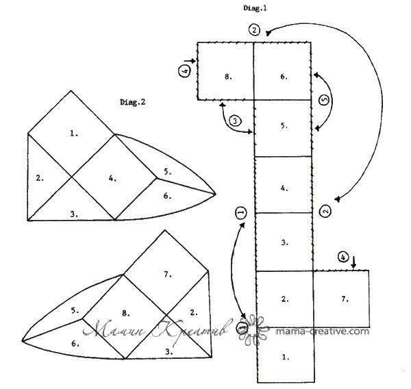 Схема носков из квадратов