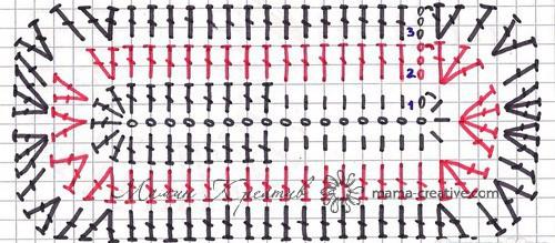пинетки босоножки схема