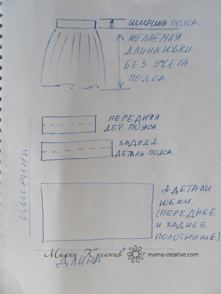 Выкройки юбок татьянок